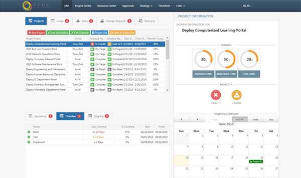 PPMX Dashboard